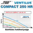 Ventilus Compact 250 HR entalpiás szellőző hatékonyság